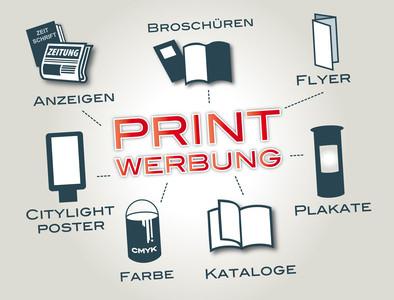 Printwerbung Konzept - © Trueffelpix - Fotolia.com