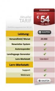 Lead-Motor Preis monatlich